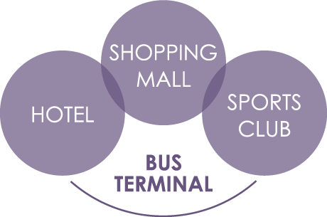 HOTEL/SHOPPING-MALL/SPORT-SCLUB/BUS-TERMINAL